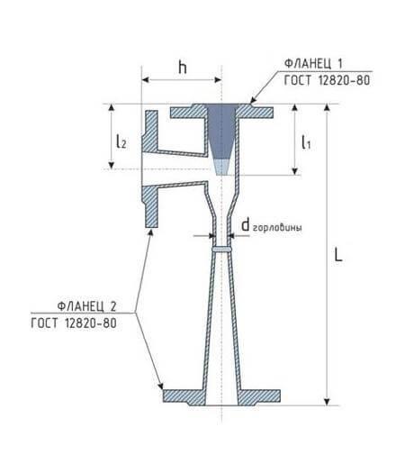 Водоструйный элеватор 3 характеристики производительность транспортера ленточного формула